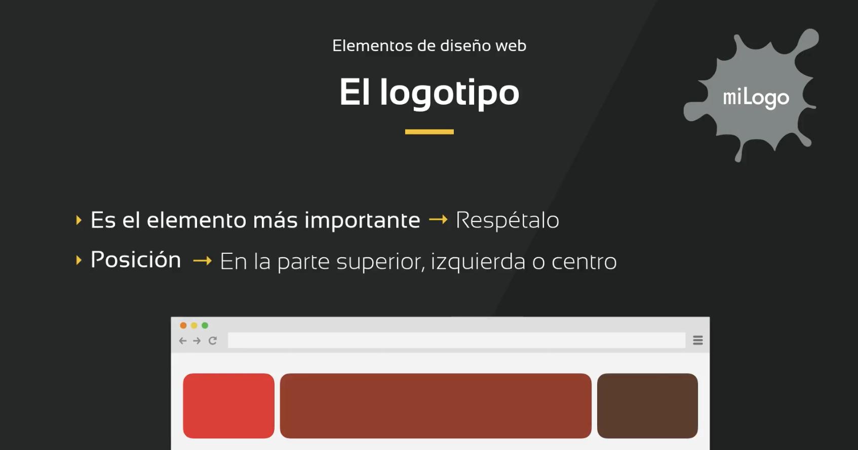 Diapositiva que incluye diversas directrices sobre donde posicionar el logo en una página web